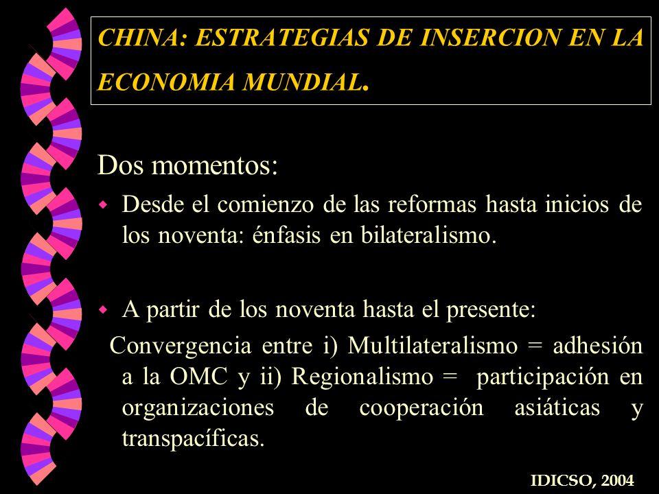 CHINA: ESTRATEGIAS DE INSERCION EN LA ECONOMIA MUNDIAL.