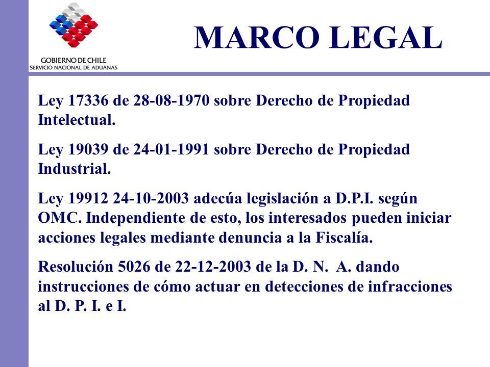 MARCO LEGALLey 17336 de 28-08-1970 sobre Derecho de Propiedad Intelectual. Ley 19039 de 24-01-1991 sobre Derecho de Propiedad Industrial.