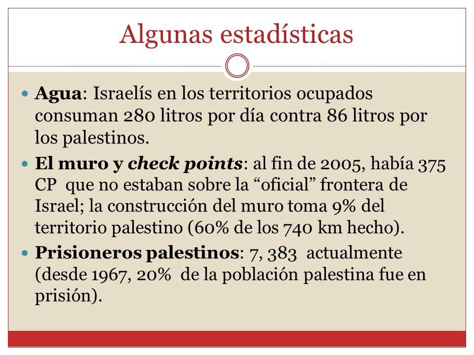 Algunas estadísticas Agua: Israelís en los territorios ocupados consuman 280 litros por día contra 86 litros por los palestinos.