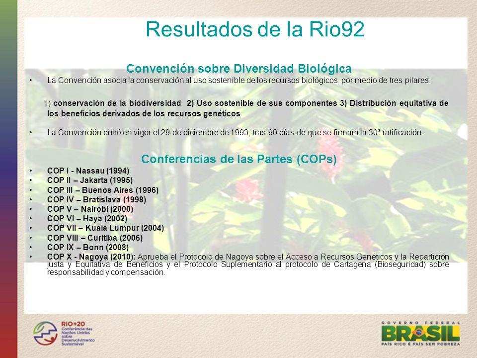 Resultados de la Rio92 Convención sobre Diversidad Biológica.