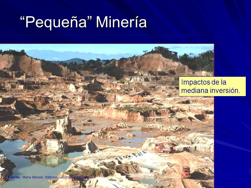 Pequeña Minería Impactos de la mediana inversión.