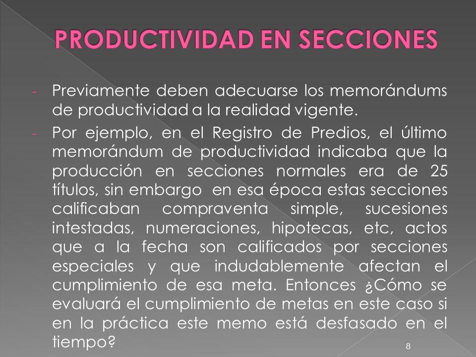 PRODUCTIVIDAD EN SECCIONES