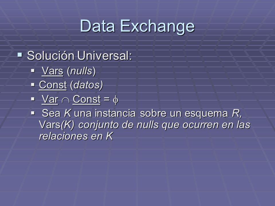 Data Exchange Solución Universal: Vars (nulls) Const (datos)