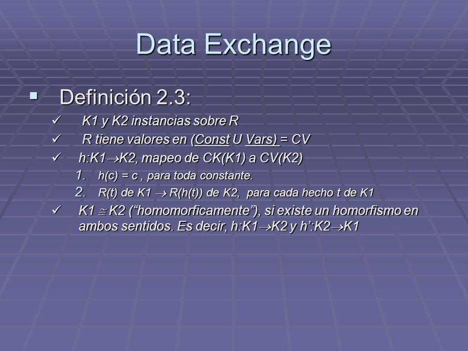 Data Exchange Definición 2.3: K1 y K2 instancias sobre R