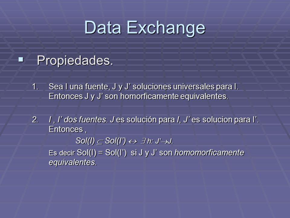 Data Exchange Propiedades.