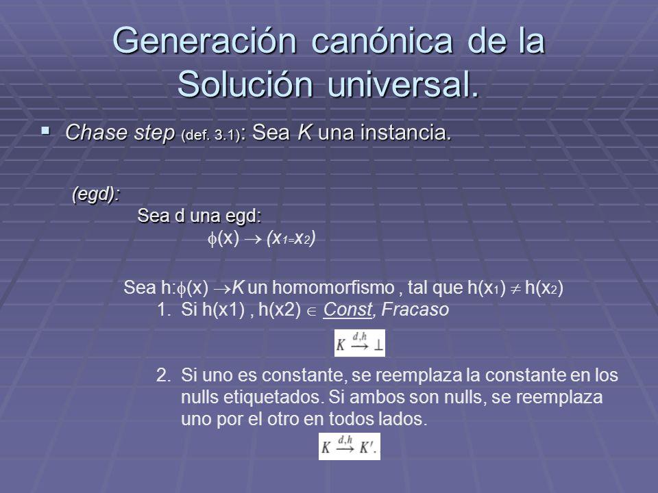 Generación canónica de la Solución universal.
