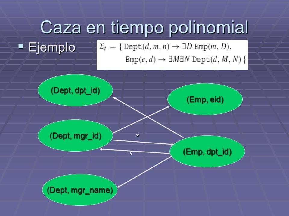 Caza en tiempo polinomial
