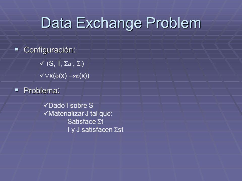 Data Exchange Problem Configuración: Problema: (S, T, st , t)