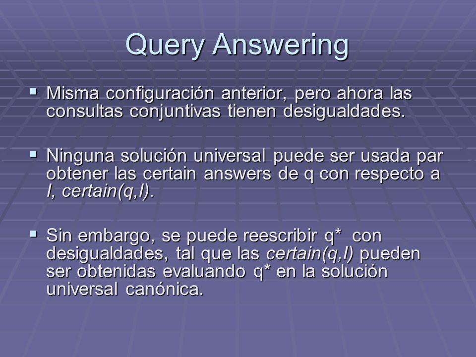 Query Answering Misma configuración anterior, pero ahora las consultas conjuntivas tienen desigualdades.