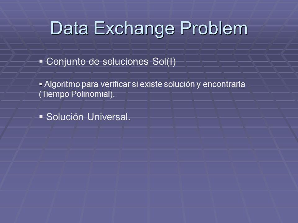 Data Exchange Problem Conjunto de soluciones Sol(I)
