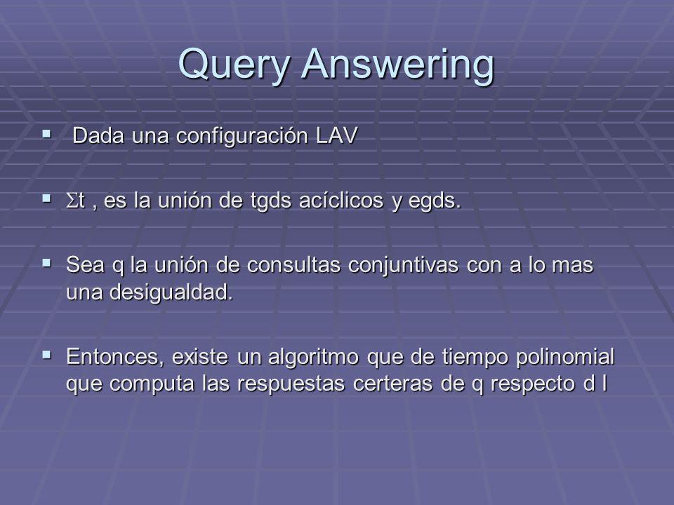 Query Answering Dada una configuración LAV