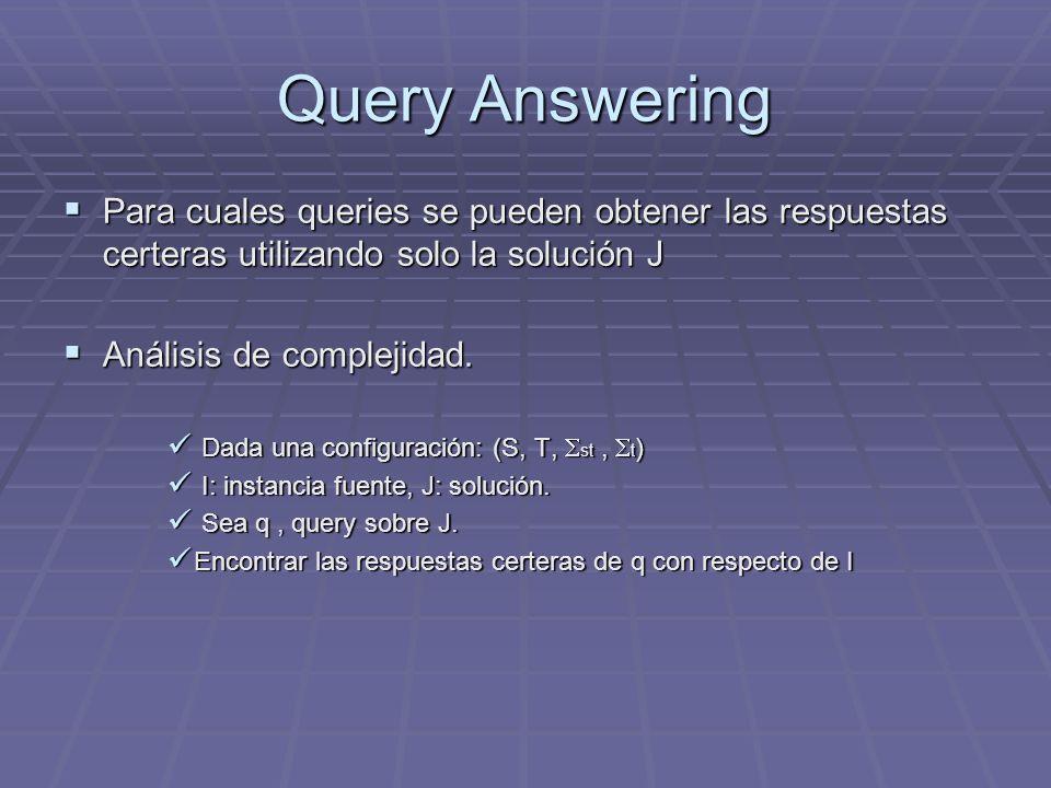 Query Answering Para cuales queries se pueden obtener las respuestas certeras utilizando solo la solución J.