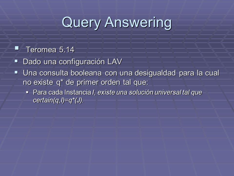 Query Answering Teromea 5.14 Dado una configuración LAV