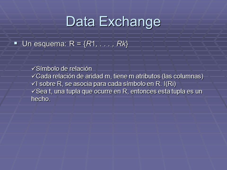 Data Exchange Un esquema: R = {R1, . . . , Rk} Símbolo de relación