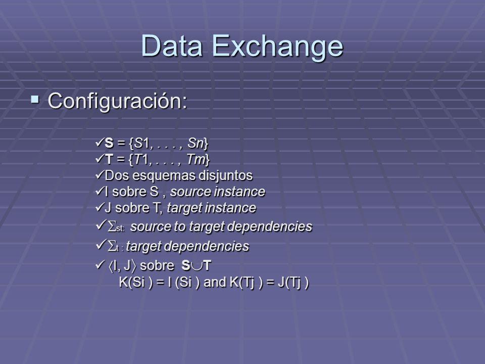 Data Exchange Configuración: st: source to target dependencies