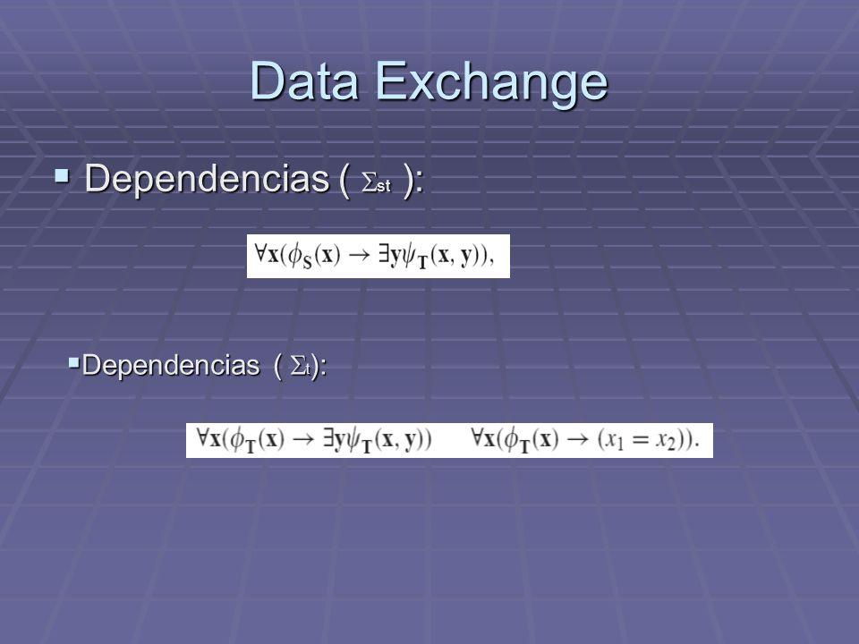 Data Exchange Dependencias ( st ): Dependencias ( t):