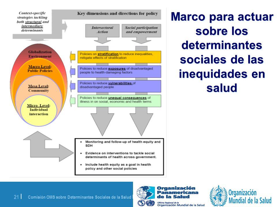 Marco para actuar sobre los determinantes sociales de las inequidades en salud