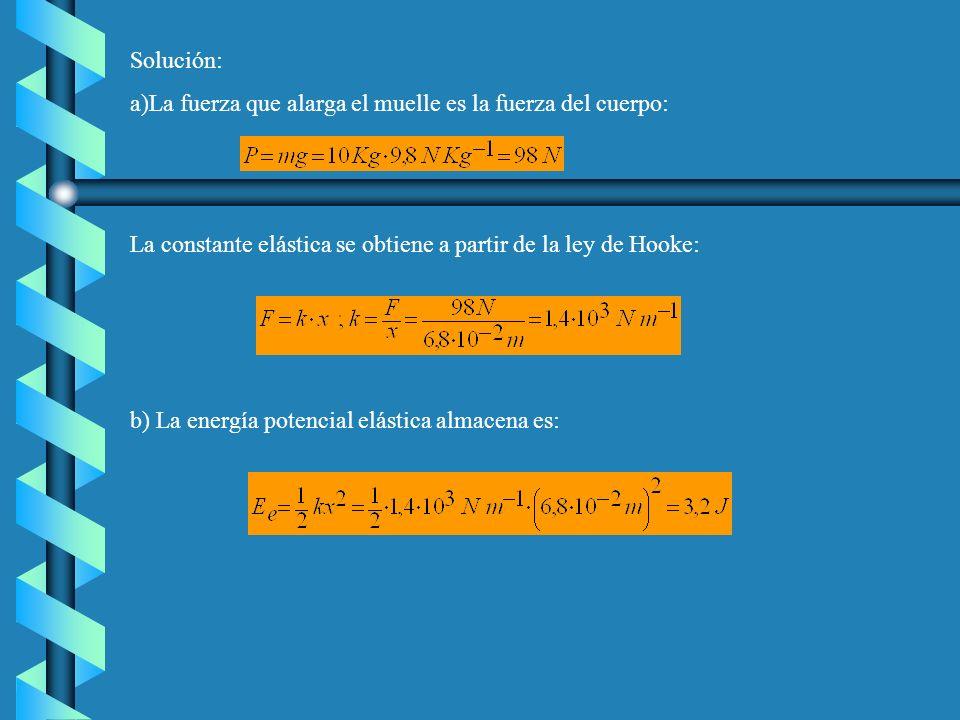 Solución:a)La fuerza que alarga el muelle es la fuerza del cuerpo: La constante elástica se obtiene a partir de la ley de Hooke: