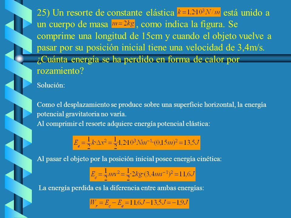 25) Un resorte de constante elástica está unido a un cuerpo de masa , como indica la figura. Se comprime una longitud de 15cm y cuando el objeto vuelve a pasar por su posición inicial tiene una velocidad de 3,4m/s. ¿Cuánta energía se ha perdido en forma de calor por rozamiento