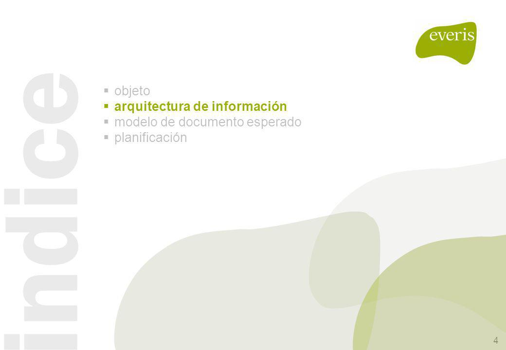 indice objeto arquitectura de información modelo de documento esperado