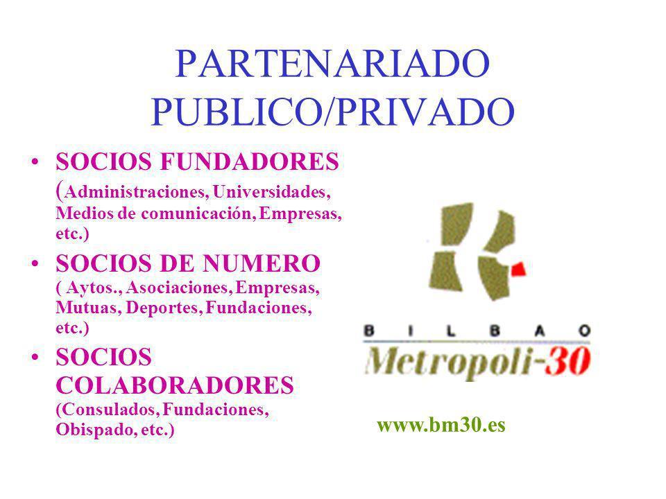 PARTENARIADO PUBLICO/PRIVADO