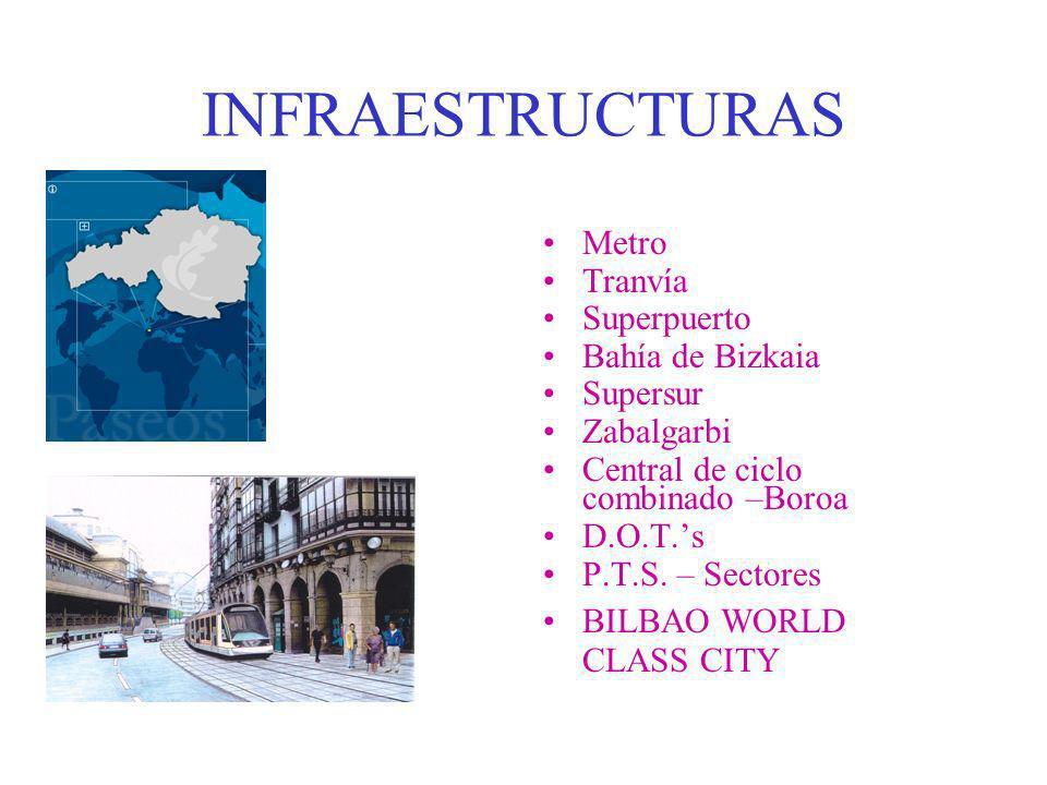 INFRAESTRUCTURAS Metro Tranvía Superpuerto Bahía de Bizkaia Supersur