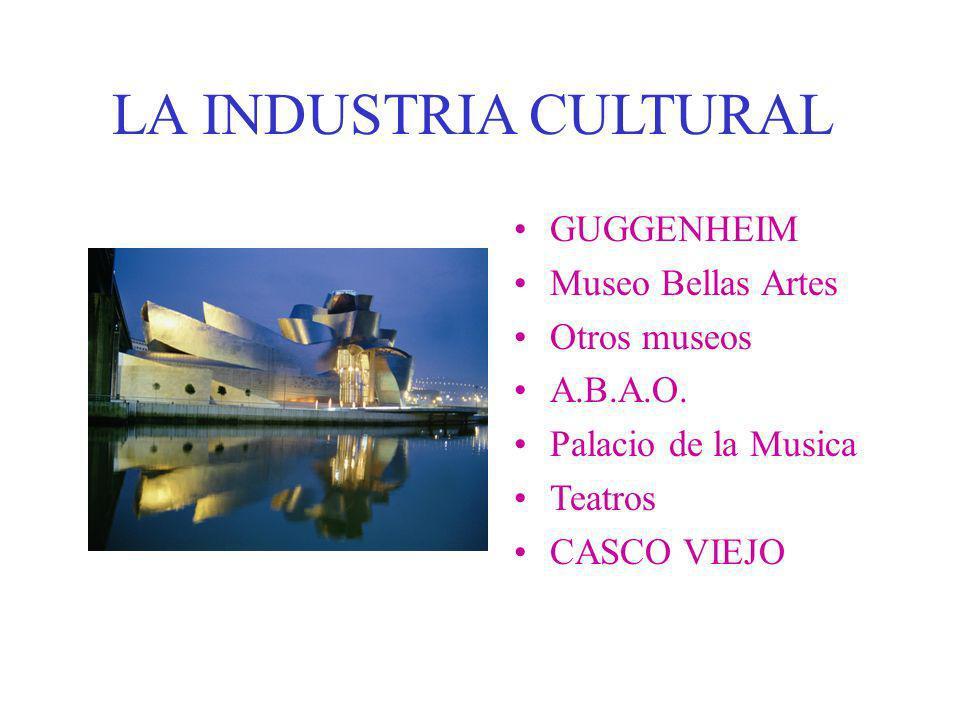 LA INDUSTRIA CULTURAL GUGGENHEIM Museo Bellas Artes Otros museos