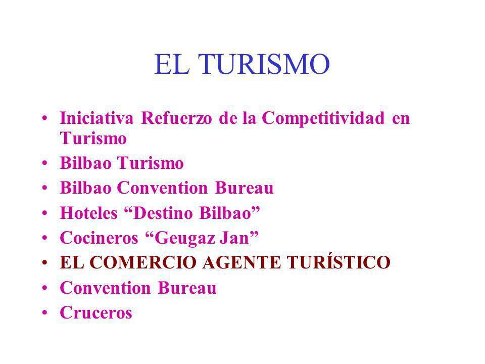 EL TURISMO Iniciativa Refuerzo de la Competitividad en Turismo
