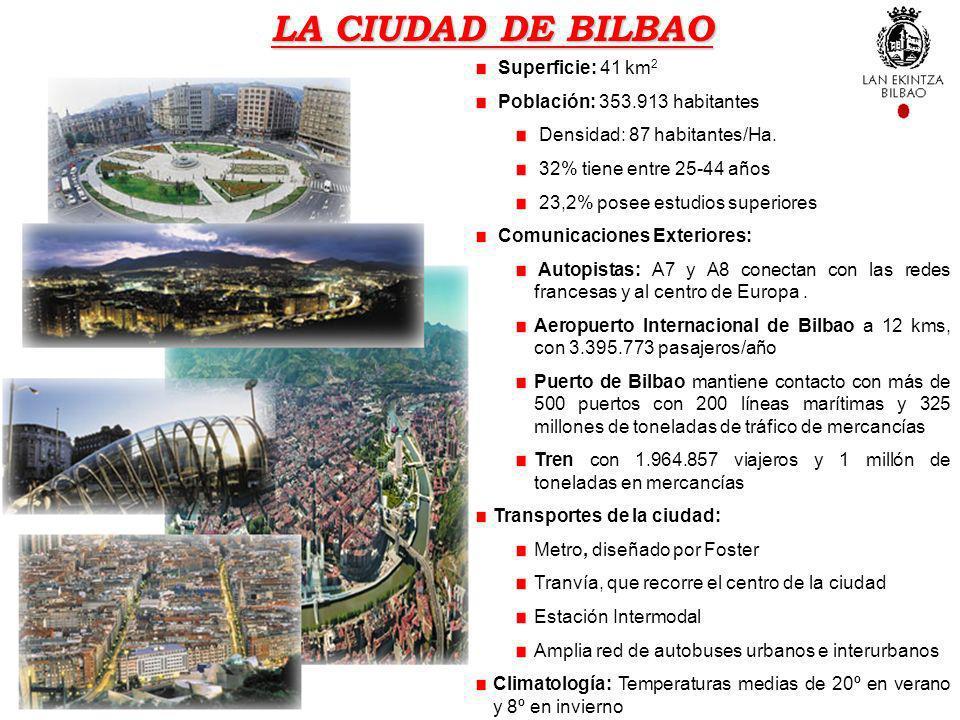 LA CIUDAD DE BILBAO Superficie: 41 km2 Población: 353.913 habitantes