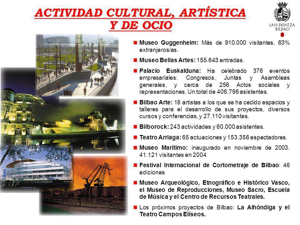 ACTIVIDAD CULTURAL, ARTÍSTICA Y DE OCIO