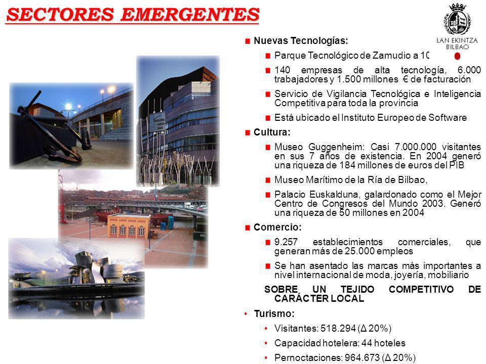 SECTORES EMERGENTES Nuevas Tecnologías:
