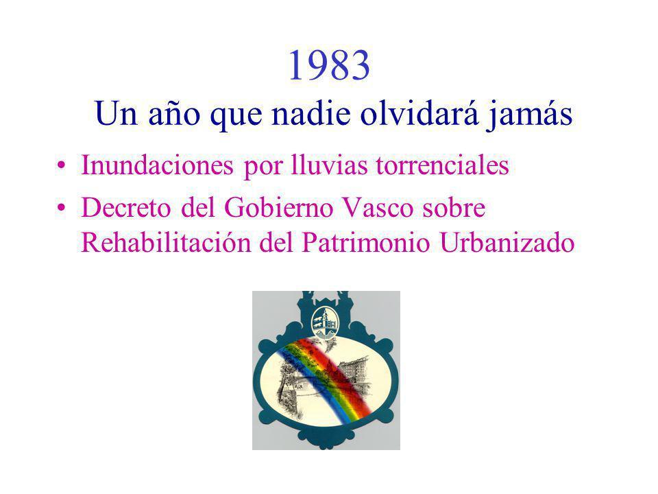 1983 Un año que nadie olvidará jamás