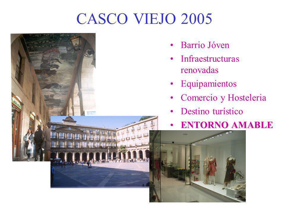 CASCO VIEJO 2005 Barrio Jóven Infraestructuras renovadas Equipamientos
