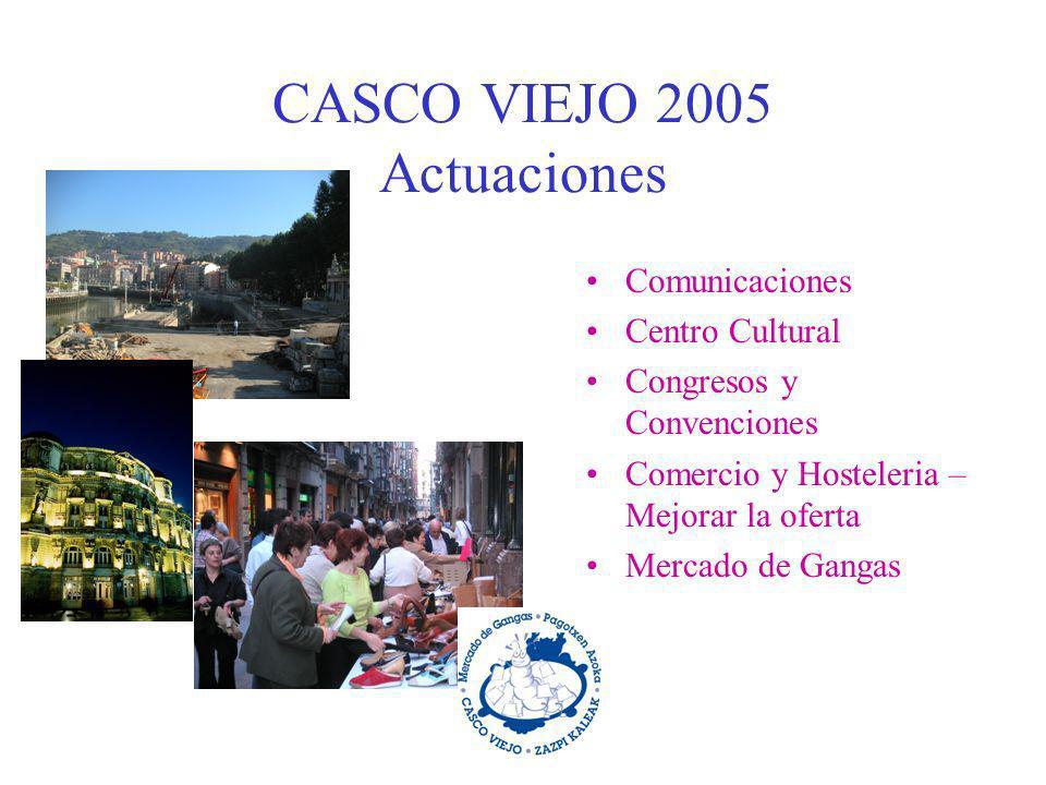 CASCO VIEJO 2005 Actuaciones