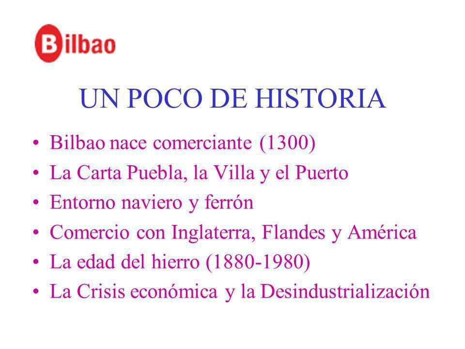 UN POCO DE HISTORIA Bilbao nace comerciante (1300)