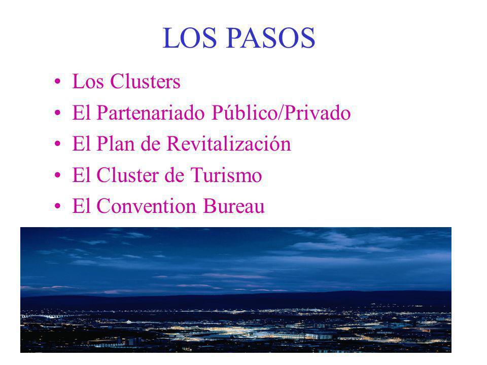 LOS PASOS Los Clusters El Partenariado Público/Privado