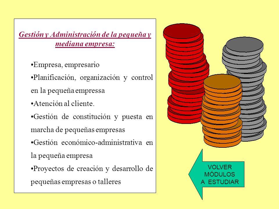 Gestión y Administración de la pequeña y mediana empresa: