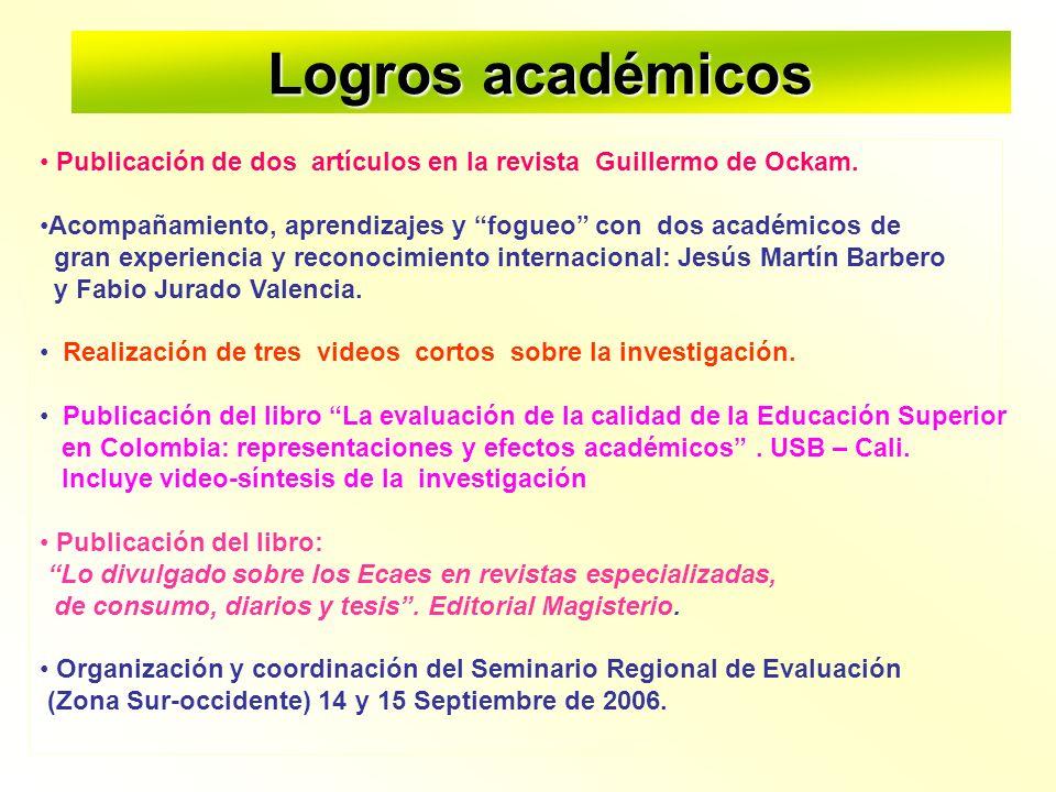 Logros académicos Publicación de dos artículos en la revista Guillermo de Ockam. Acompañamiento, aprendizajes y fogueo con dos académicos de.