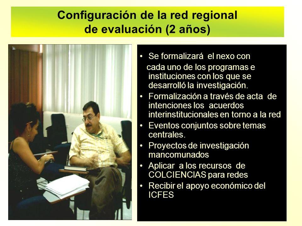 Configuración de la red regional