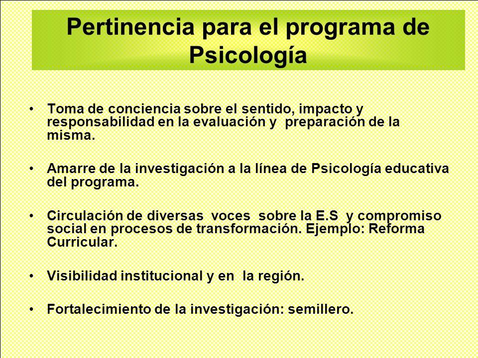 Pertinencia para el programa de Psicología