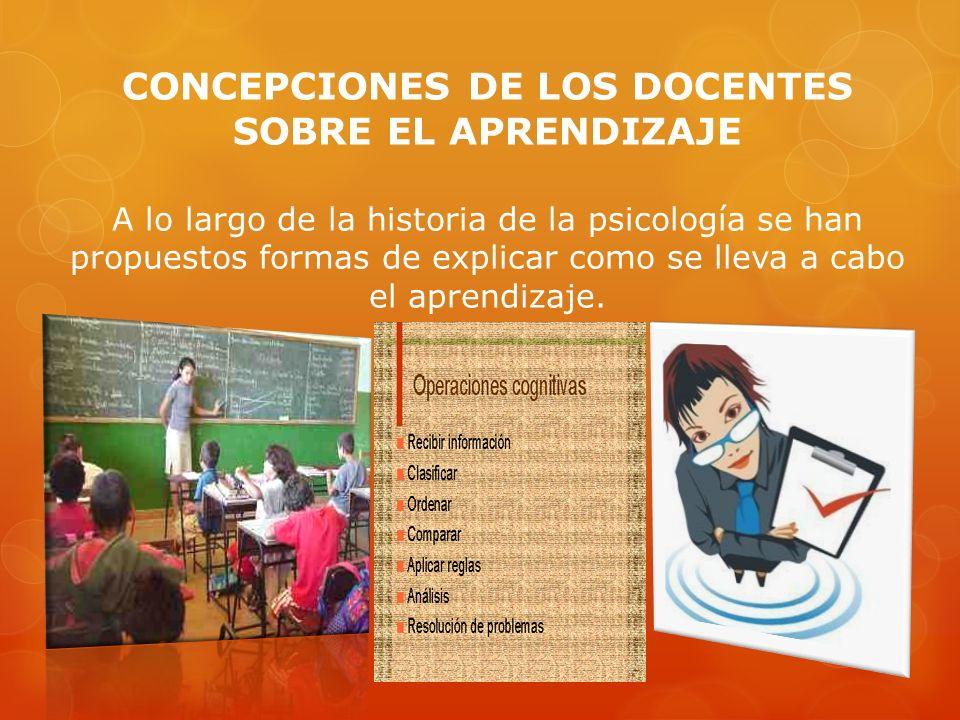 CONCEPCIONES DE LOS DOCENTES SOBRE EL APRENDIZAJE