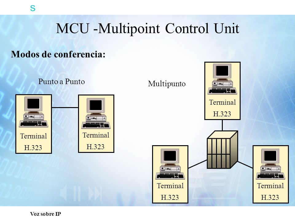 MCU -Multipoint Control Unit