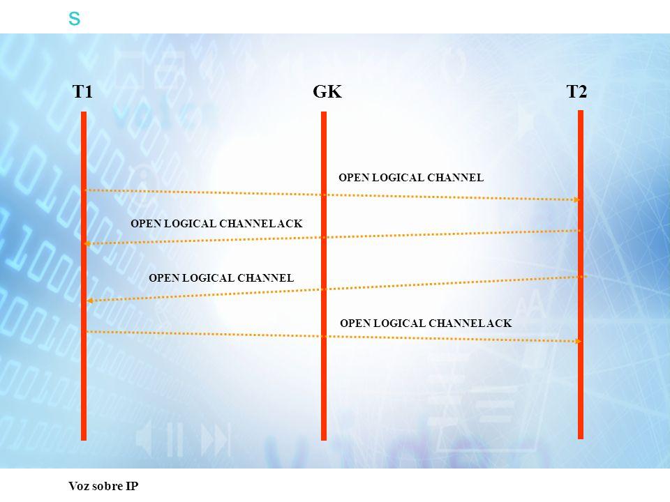 s T1 GK T2 Capacitación Técnica OPEN LOGICAL CHANNEL