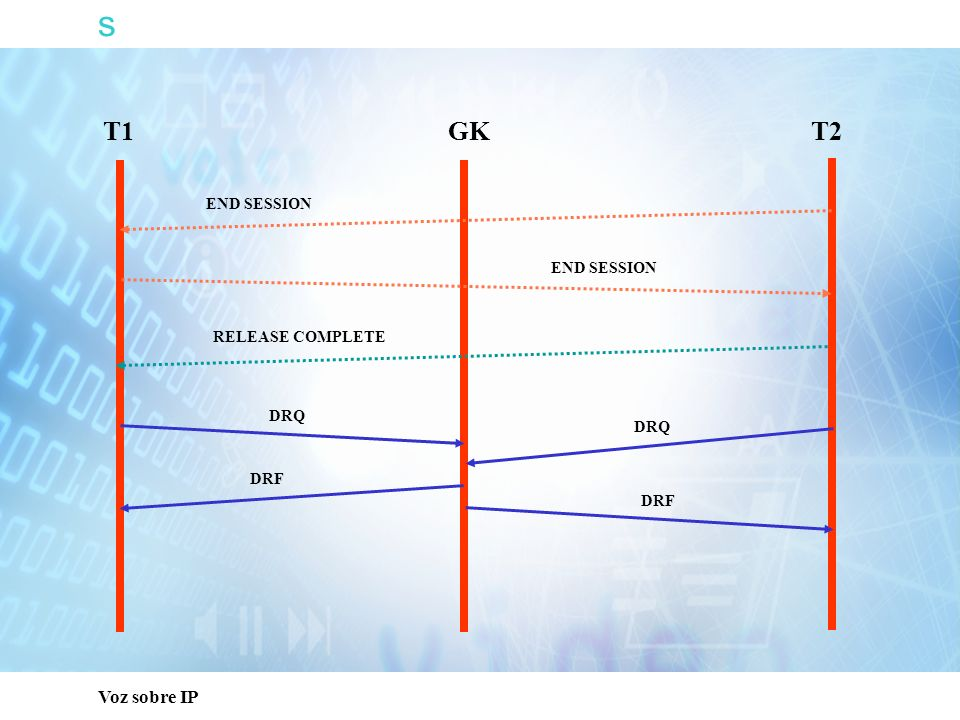 s T1 GK T2 Capacitación Técnica END SESSION END SESSION