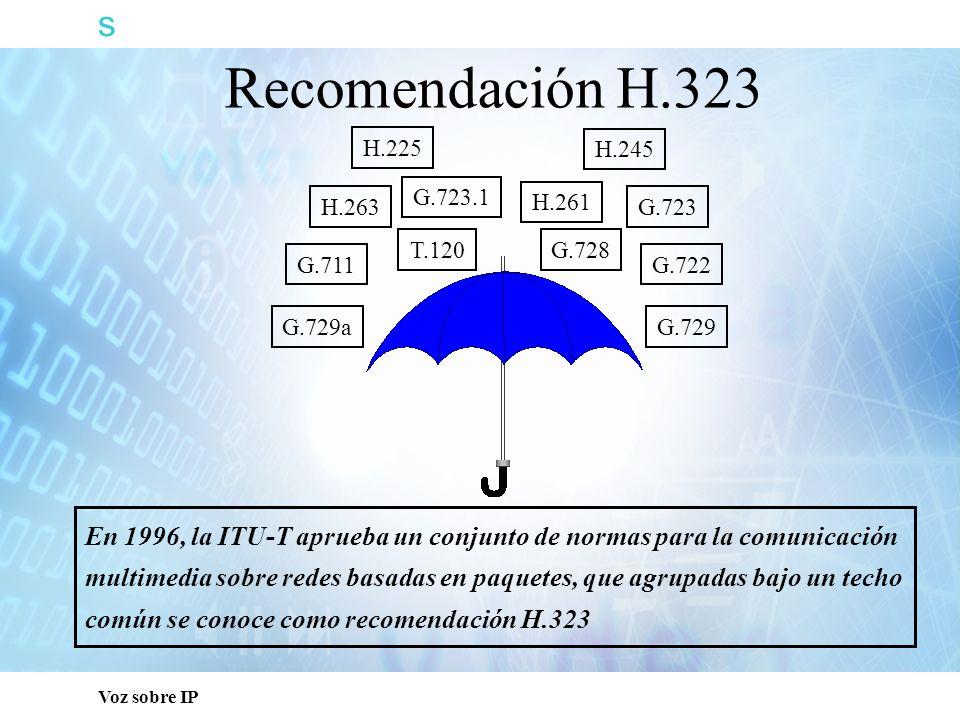 s Capacitación Técnica. Recomendación H.323. H.225. H.245. G.723.1. H.263. H.261. G.723. T.120.