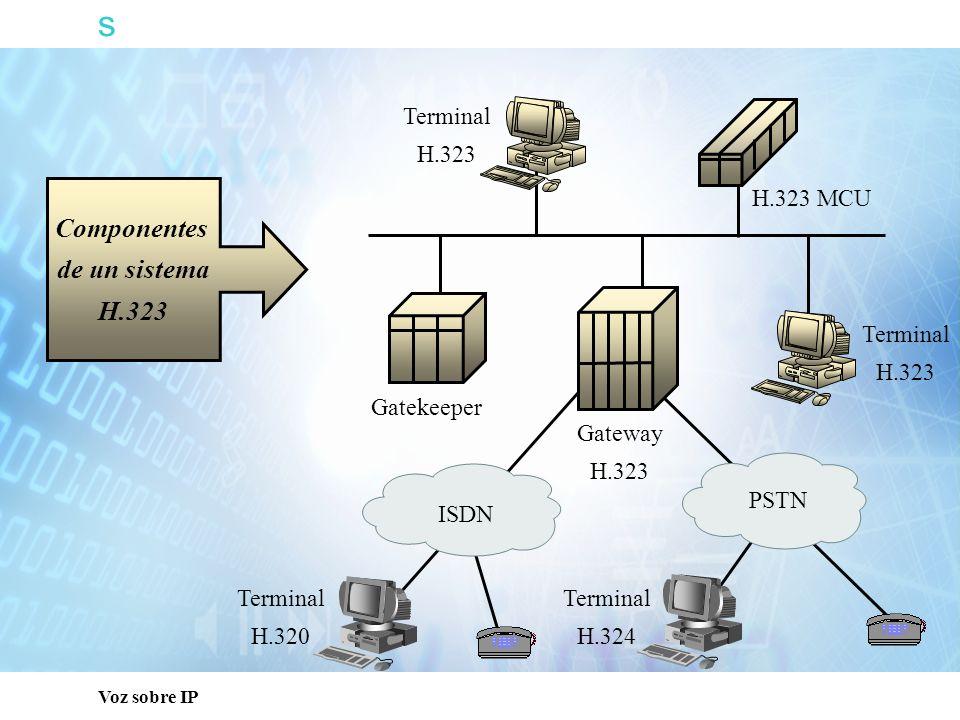 s Componentes de un sistema H.323 Terminal H.323 H.323 MCU Terminal