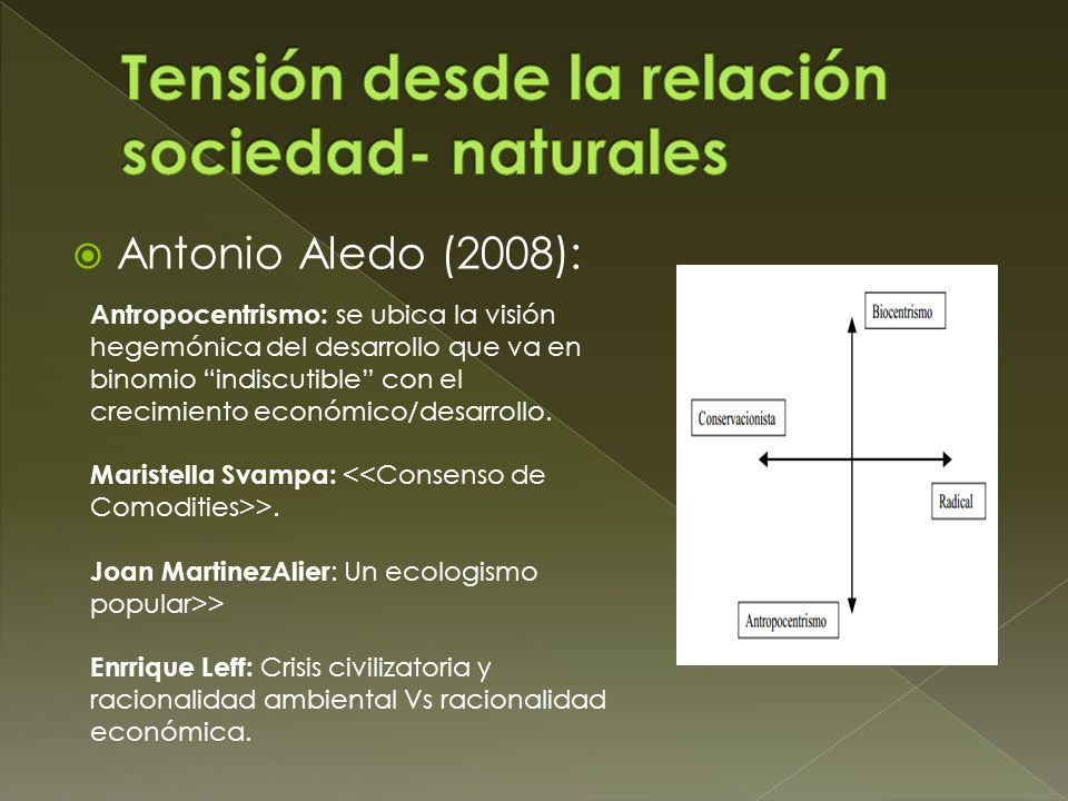 Tensión desde la relación sociedad- naturales