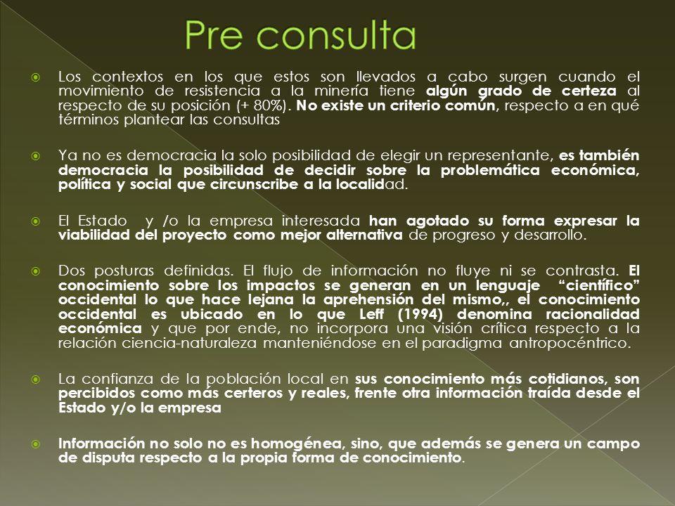 Pre consulta