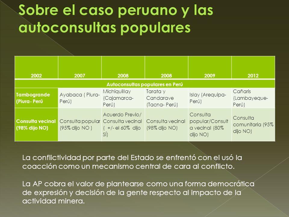 Sobre el caso peruano y las autoconsultas populares