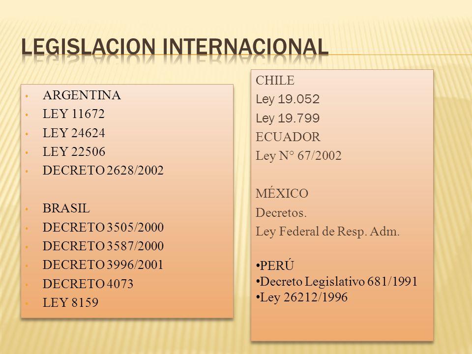 Legislacion internacional